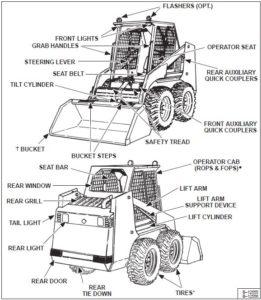 Bobcat 853 853H Minicargadora Manual de Reparacion